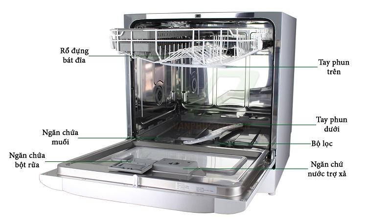 Bên trong máy rửa bát Electrolux ESF6010BW-08 bộ